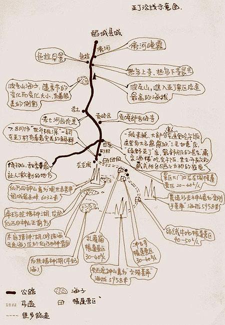 亞丁風光區沿線手繪地圖